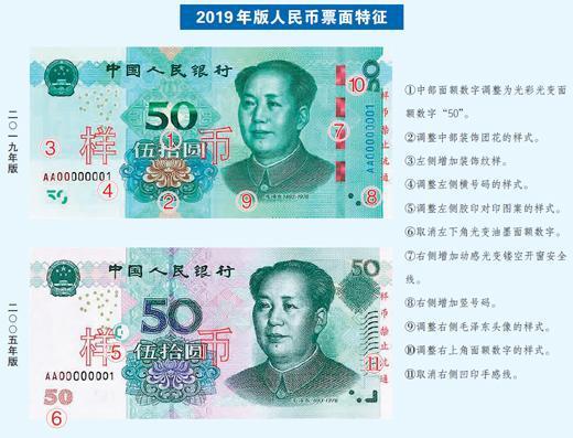 更新换代正当时,揭开新版人民币的面纱