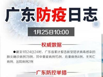 广东防疫日志(1月25日10时)