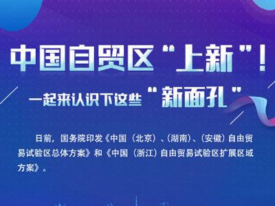 """中国自贸区""""上新""""!一起来认识下这些""""新面孔"""""""